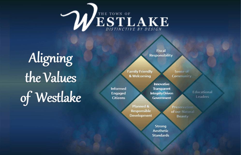 Westlake, TX - Official Website | Official Website